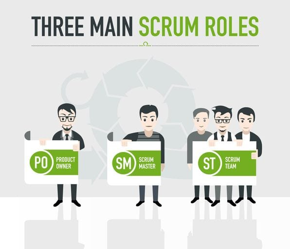 Amazing Scrum gecertificeerd